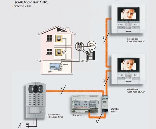 Elettritec di gamberucci leonardo impianti elettrici - Impianto audio casa incasso ...