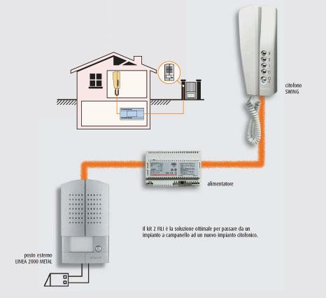 Sistema 2 Fili Bticino.Elettritec Di Gamberucci Leonardo Impianti Elettrici